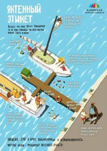 Правила поведения на яхте